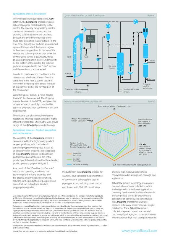 ข่าวบริษัทเคมี ปิโตรเคมี ทั่วโลก News Released from chemical and